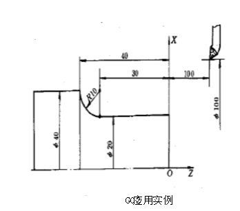 数控车床基本程序圆弧插补指令:应用实例