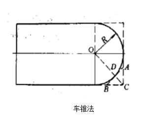 数控车床基本程序圆弧插补指令:车锥法
