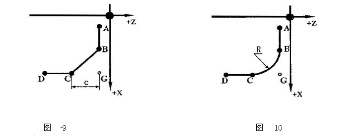 数控车床基本程序C、R倒角指令