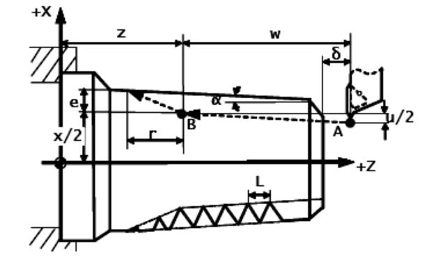 数控车床基本程序螺纹切削循环G32