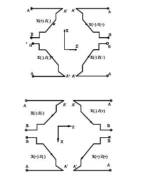 数控车床端面粗车复合循环G72