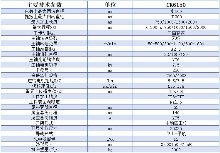 CK6150X750数控车床技术参数