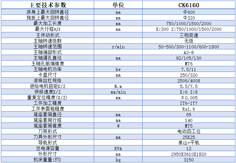 CK6136X1500数控车床技术参数