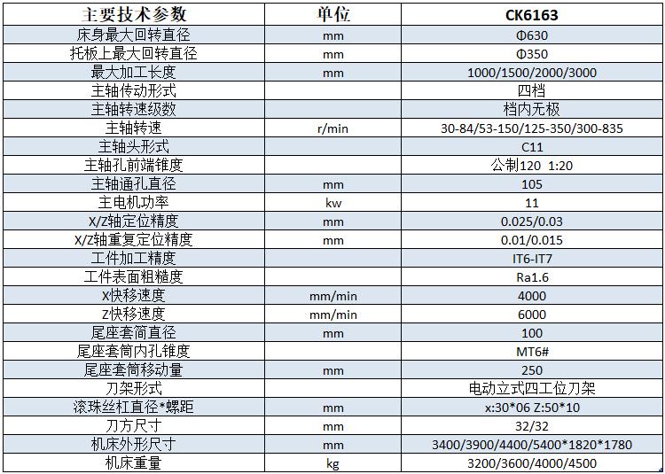 CK6163x3000数控车床技术参数