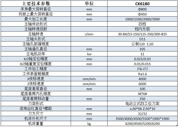 CK6180x3000数控车床技术参数