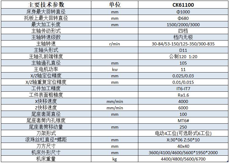 CK61100x3000数控车床技术参数