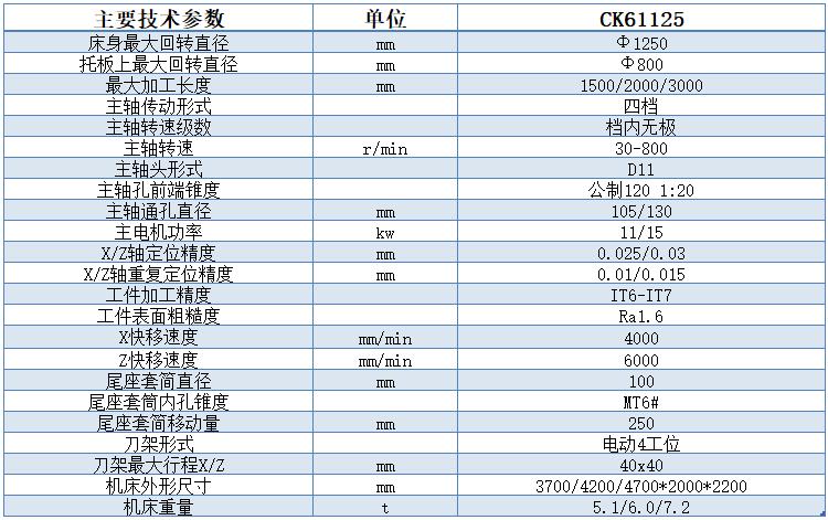 CK61100x2000数控车床技术参数